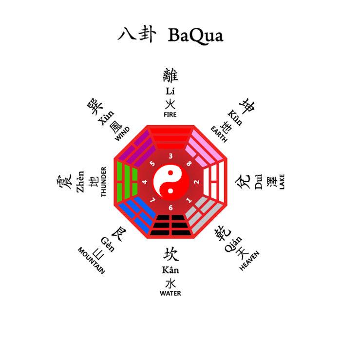 conseils feng shui pour votre maison 2 article_picture_small
